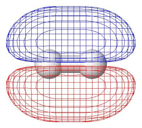 H2 virtual orbital